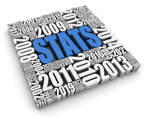 Statistics Tutoring